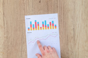 Studying financial performance with charts