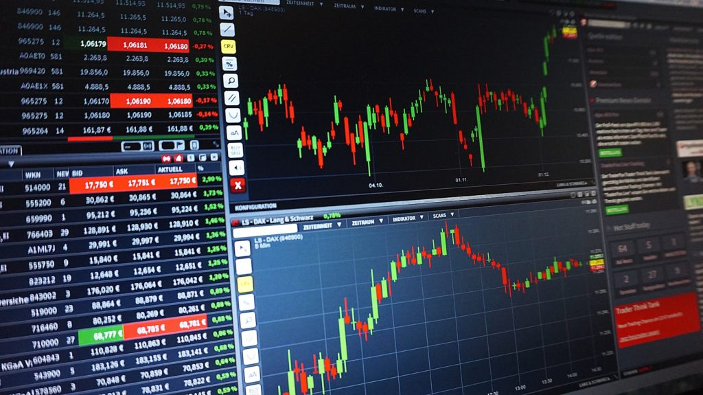 A stock trading screen