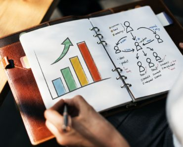 Tactics Every Business Owner Should Employ to Improve Sales