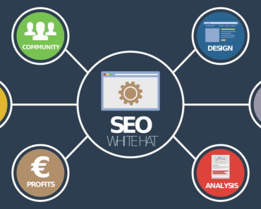 Are you prepared for striking SEO results in 2020? 4 Tips You Will Thank Us For