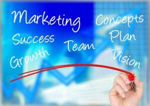 Achieving marketing success