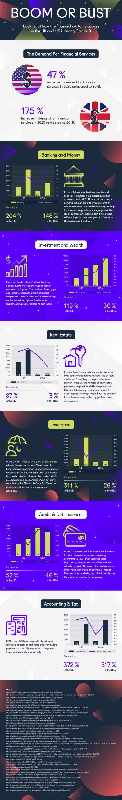 Awaken infographic