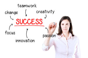 The components of business success