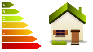 A home energy efficiency chart