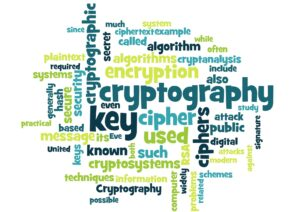 Cryptographic components