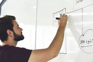 Business planning on a white board