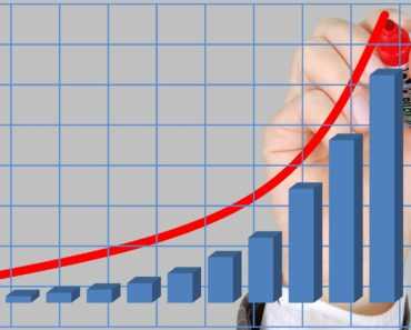 Business profits growth chart