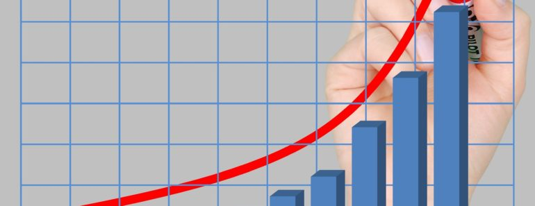 Business profits growth chart