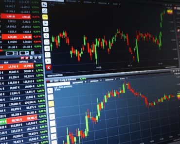 A candlestick chart and trading screen