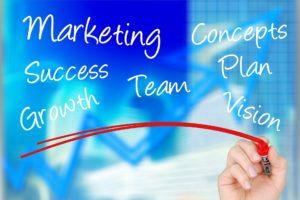 A marketing success concept